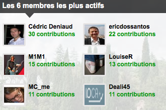 human-network-contributeurs.png